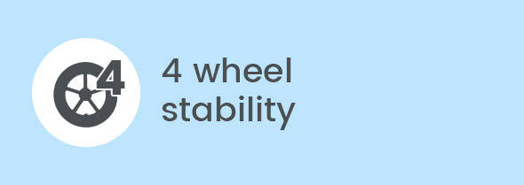 4 Wheel Stability